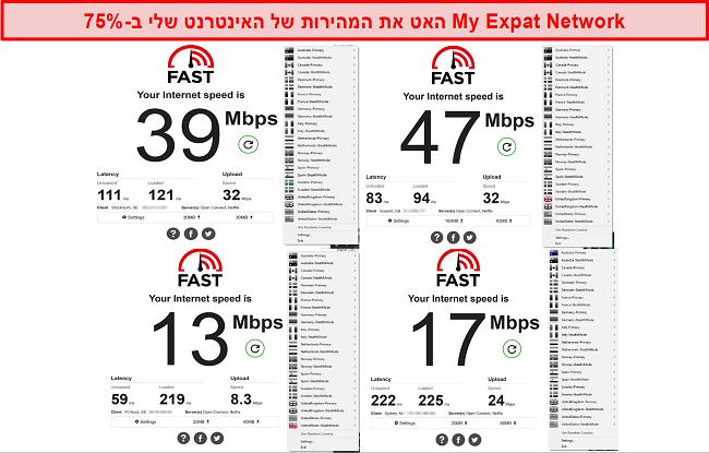 צילום מסך של בדיקות המהירות שלי ב- My Expat על פני שרתים שונים