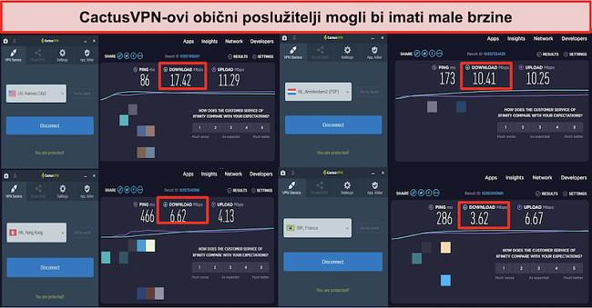 Snimak zaslona sporih brzina na uobičajenim poslužiteljima CactusVPN-a