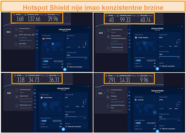 Snimak zaslona testova brzine Hotspot Shield iz Njemačke, Velike Britanije, SAD-a i Australije