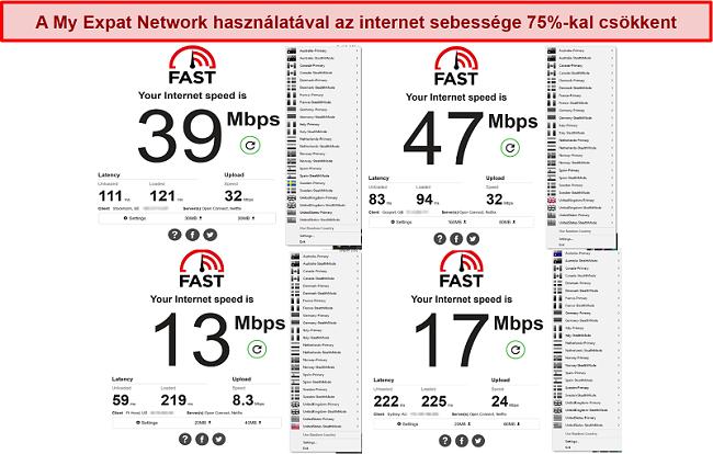 Pillanatkép a My Expat Network sebesség tesztjeiről különböző szervereken