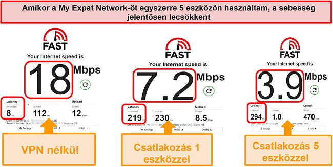 Pillanatkép a sebességvizsgálatokról, miközben csatlakozom a My Expat Network-hez