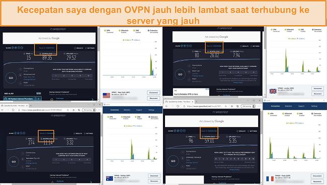 Tangkapan layar dari 4 tes kecepatan saat terhubung ke OVPN