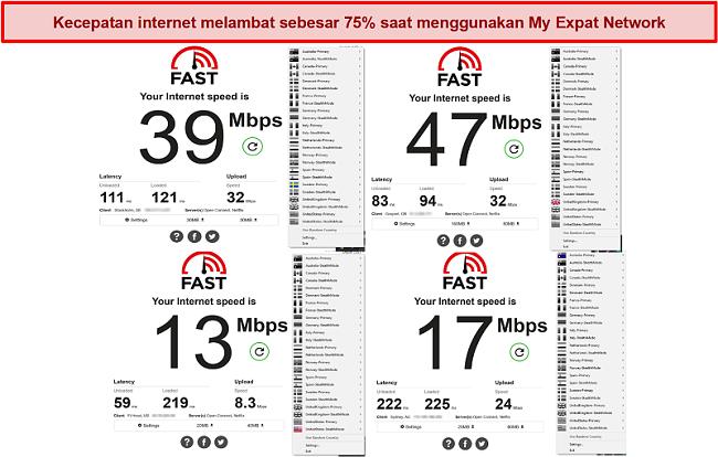 Tangkapan layar tes kecepatan Jaringan Expat Saya di berbagai server