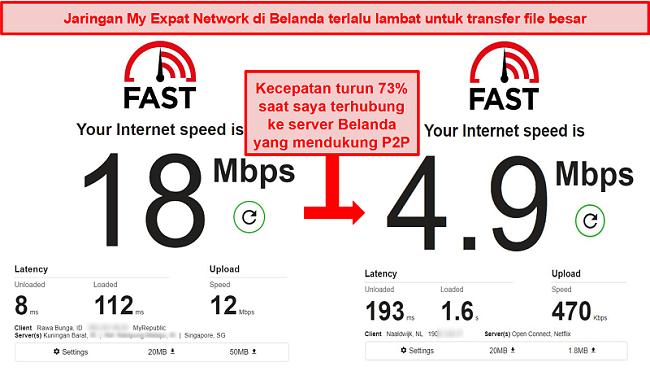 Tangkapan layar dari server Belanda torrent yang lambat di My Expat Network