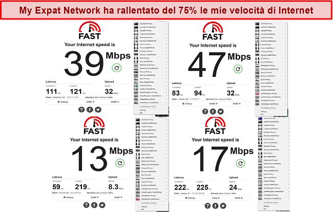 Screenshot dei test di velocità di My Expat Network su diversi server
