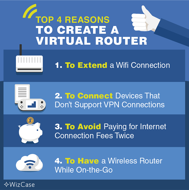Infographic presentation of the four most common reasons to create a virtual router