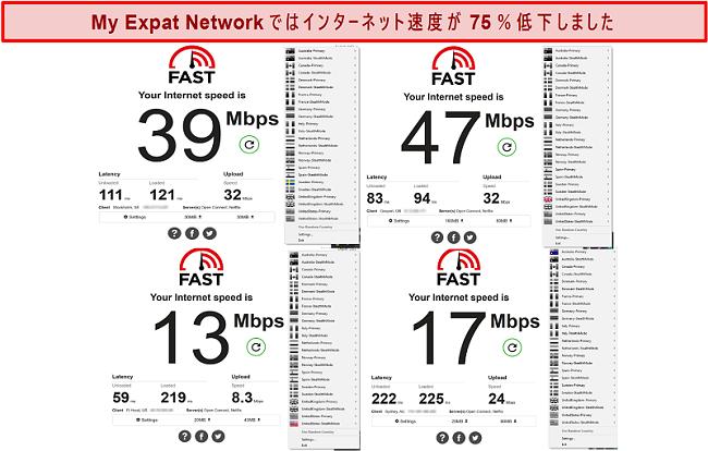 さまざまなサーバー間でのMyExpatNetwork速度テストのスクリーンショット