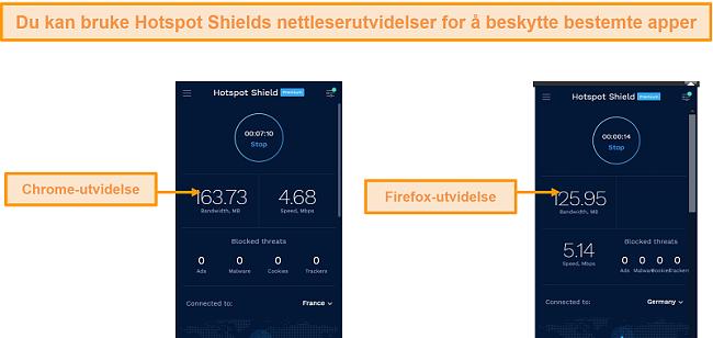 Skjermbilde av Hotspot Shields nettleserutvidelser for Chrome og Firefox.