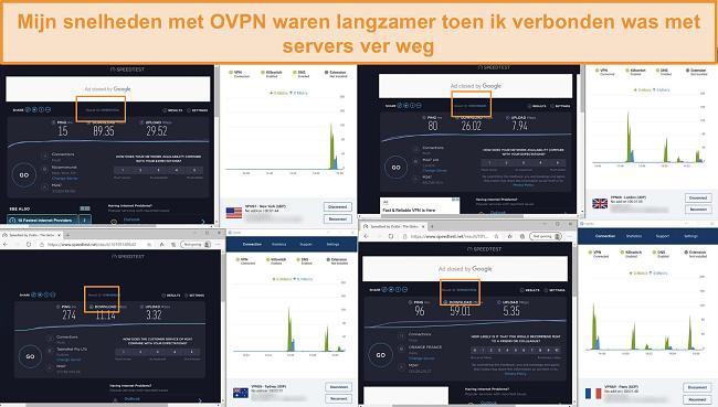 Skærmbillede af 4 hastighedstest, når der er forbindelse til OVPN