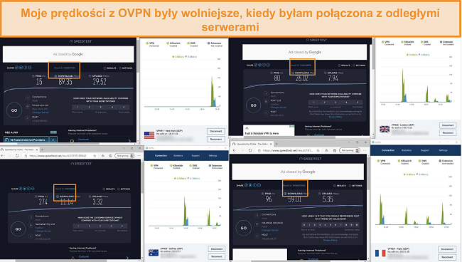 Zrzut ekranu z 4 testami prędkości podczas połączenia z OVPN