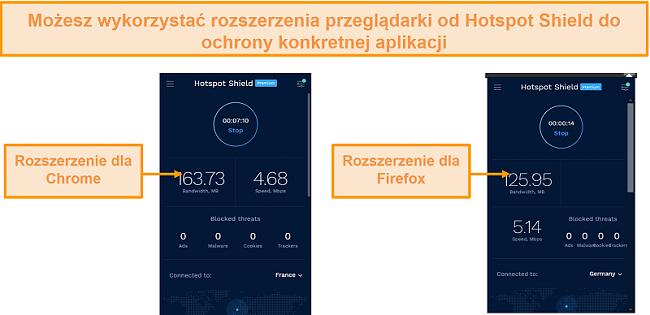 Zrzut ekranu rozszerzeń przeglądarki Hotspot Shield dla Chrome i Firefox.