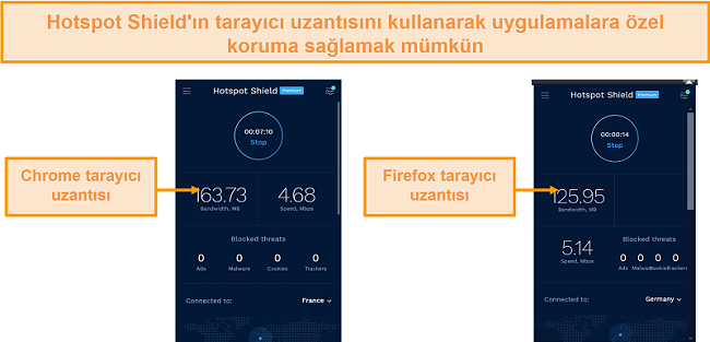 Hotspot Shield'ın Chrome ve Firefox için tarayıcı uzantılarının ekran görüntüsü.
