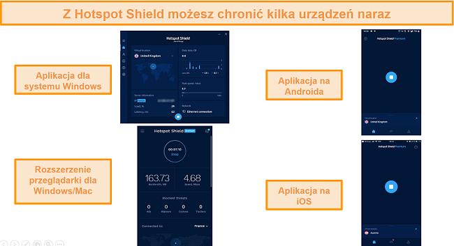 zrzut ekranu aplikacji Hotspot Shield w systemach Windows, Android, Mac i iOS.