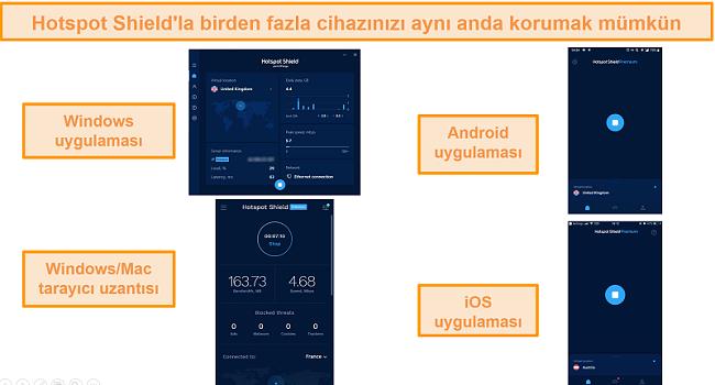 Windows, Android, Mac ve iOS'ta Hotspot Shield uygulamasının ekran görüntüsü.