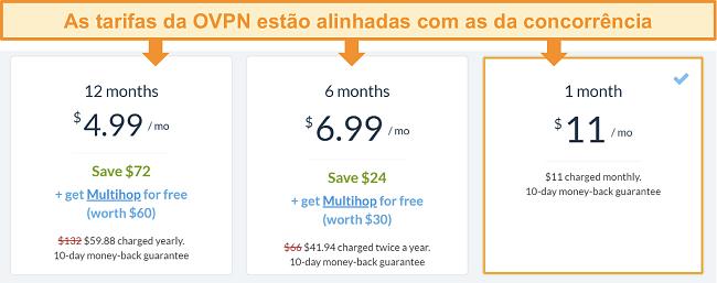 Captura de tela das opções de preços da OVPN