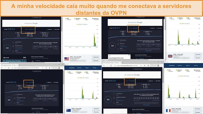 Captura de tela de 4 testes de velocidade enquanto conectado ao OVPN