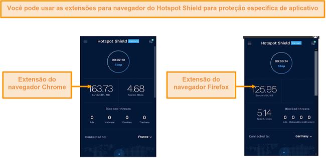 Captura de tela das extensões do navegador do Hotspot Shield para Chrome e Firefox.