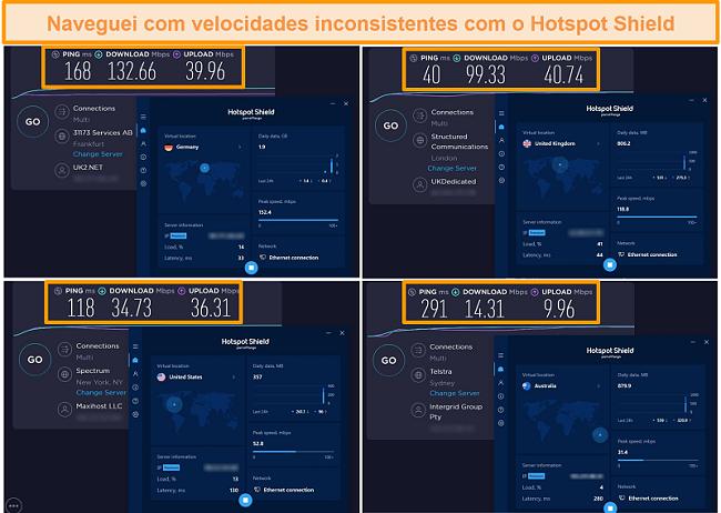 Captura de tela dos testes de velocidade do Hotspot Shield na Alemanha, Reino Unido, EUA e Austrália