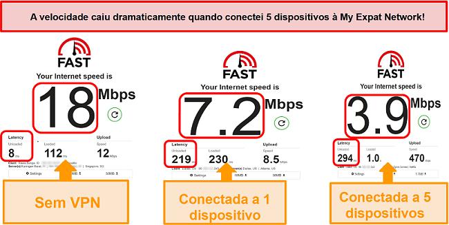 Captura de tela de testes de velocidade enquanto conectado à Minha Rede Expat