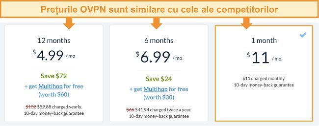 Captură de ecran a opțiunilor de preț ale OVPN