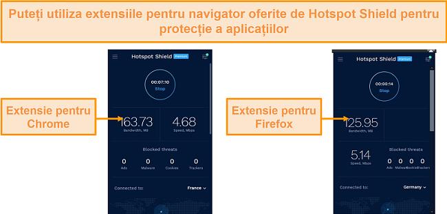 Captură de ecran a extensiilor de browser Hotspot Shield pentru Chrome și Firefox.
