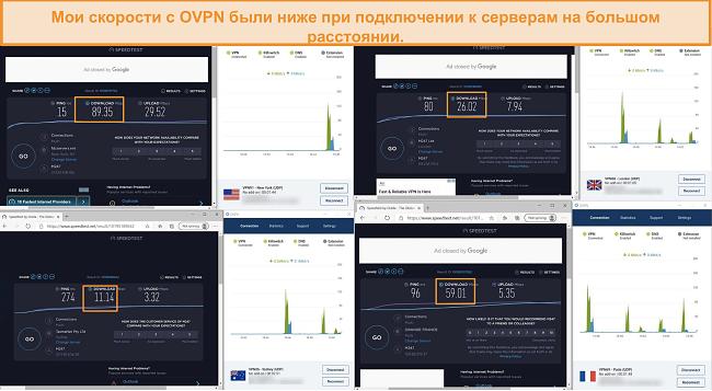 Скриншот 4 тестов скорости при подключении к OVPN