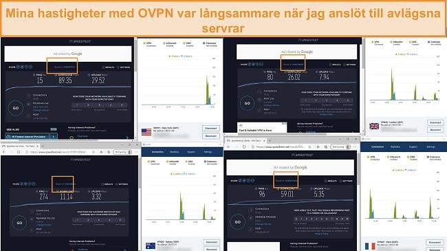 Skärmdump av fyra hastighetstester när du är ansluten till OVPN