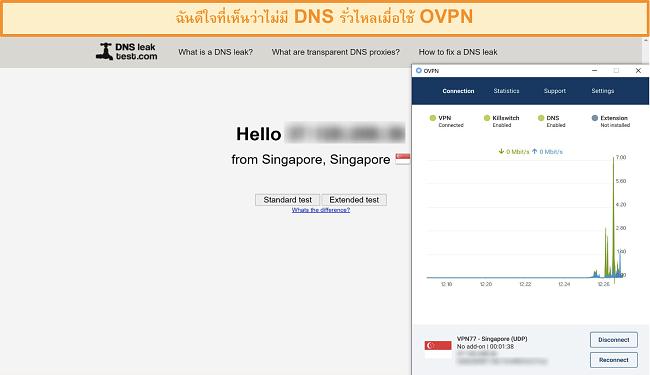 ภาพหน้าจอของ OVPN ผ่านการทดสอบ DNS รั่ว