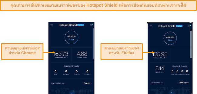 ภาพหน้าจอของส่วนขยายเบราว์เซอร์ของ Hotspot Shield สำหรับ Chrome และ Firefox