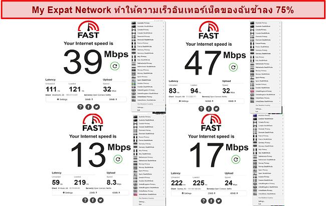 ภาพหน้าจอของการทดสอบความเร็วเครือข่ายต่างชาติของฉันในเซิร์ฟเวอร์ต่างๆ