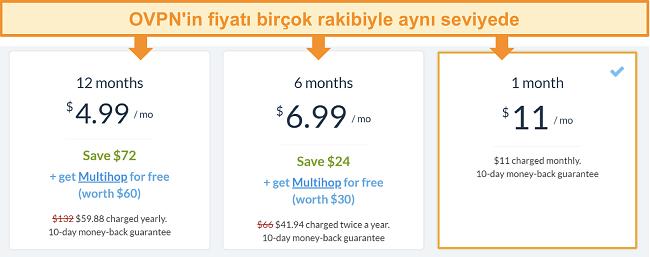 OVPN'nin fiyatlandırma seçeneklerinin ekran görüntüsü