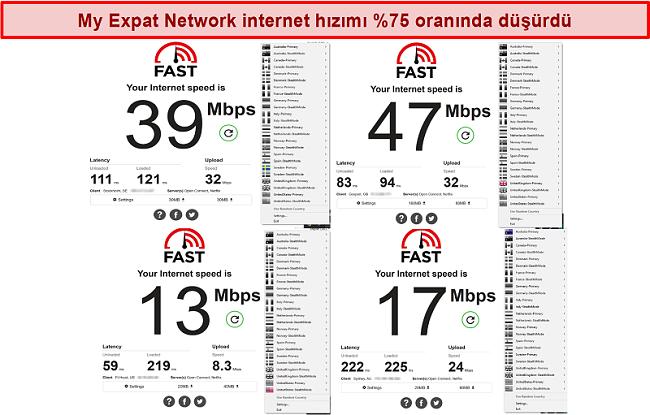 My Expat Network hız testlerinin farklı sunuculardaki ekran görüntüsü
