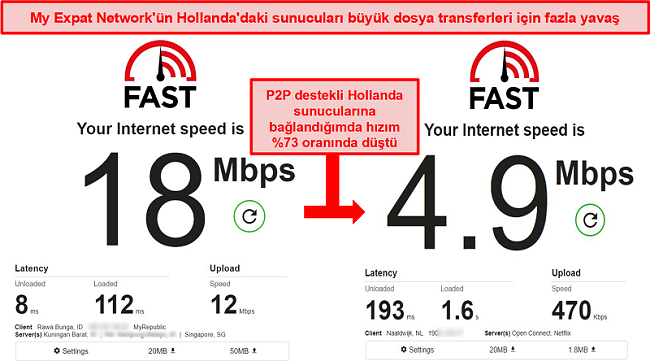 My Expat Network'ün yavaş torrent kullanan Hollanda sunucularının ekran görüntüsü