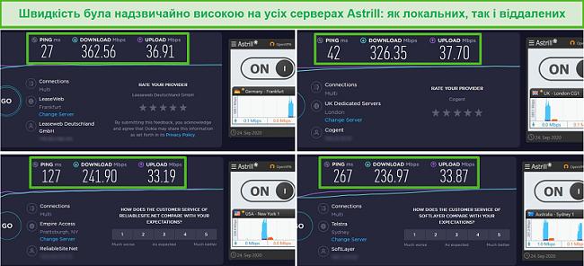 Знімок екрану 4 тестів швидкості з серверами Astrill's у Франкфурті, Лондоні, Нью-Йорку та Сіднеї.