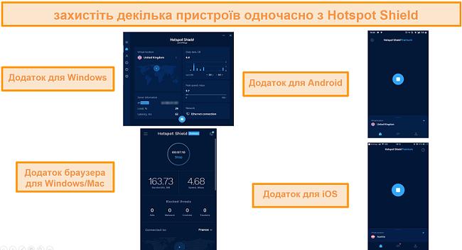 знімок екрана програми Hotspot Shield у Windows, Android, Mac та iOS.