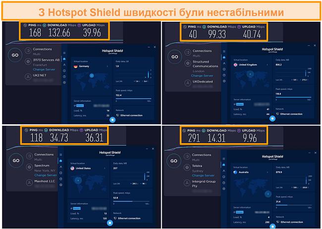 Знімок екрану тестів швидкості Hotspot Shield з Німеччини, Великобританії, США та Австралії