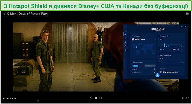 Знімок екрана Hotspot Shield, що розблоковує Disney + та потокове передавання X-Men: Days of Future Past.