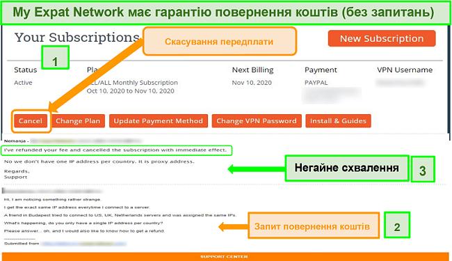 Знімок екрану процесу відшкодування коштів My Expat Network