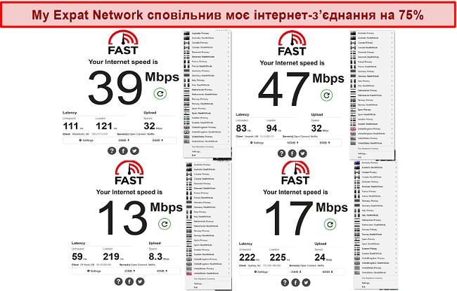 Знімок екрана тестів швидкості My Expat Network на різних серверах