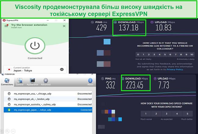 Знімок екрану результатів тестування швидкості під час підключення до японських серверів Express VPN через в'язкість та ExpressVPN