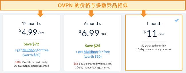 OVPN定价选项的屏幕截图