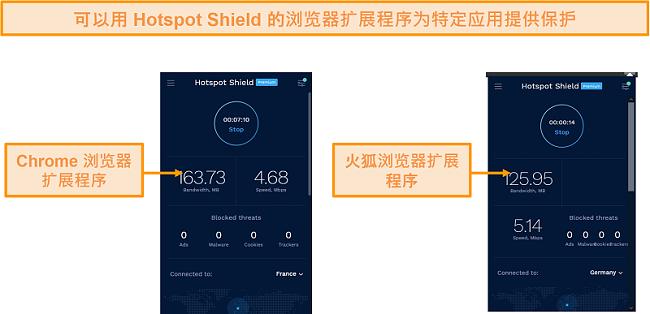 Hotspot Shield的Chrome和Firefox浏览器扩展的屏幕截图。
