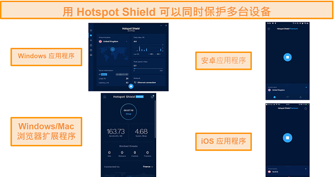 Windows,Android,Mac和iOS上的Hotspot Shield应用程序的屏幕截图。