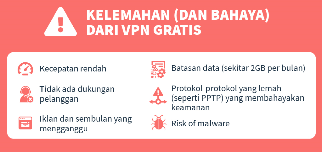 infographic on the disadvantages and dangers of free vpns