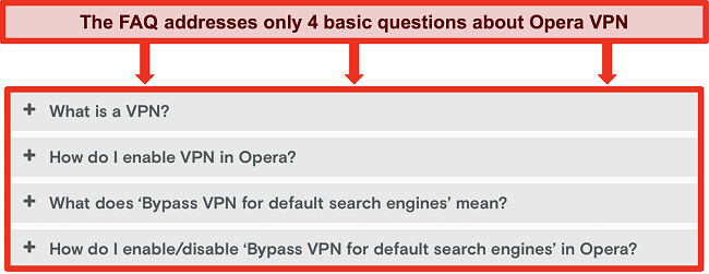 Screenshot of Opera VPN FAQs