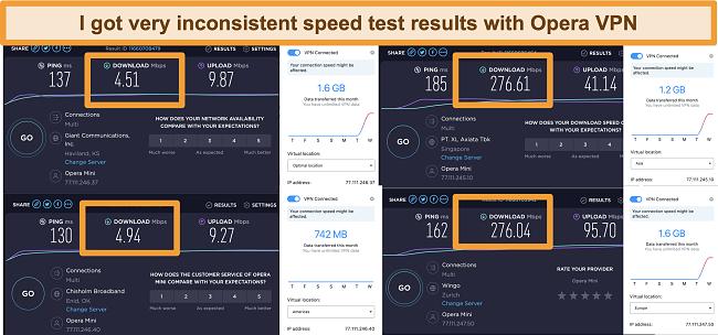 Screenshot of Opera VPN speed test results