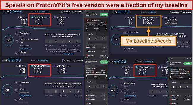 Screenshot of ProtonVPN speed test results