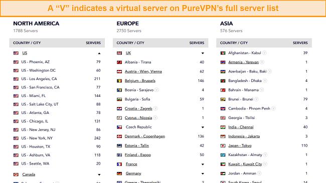 a screenshot of PureVPN's server list