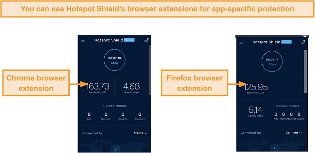 Screenshot of Hotspot Shield's browser extensions for Chrome and Firefox.