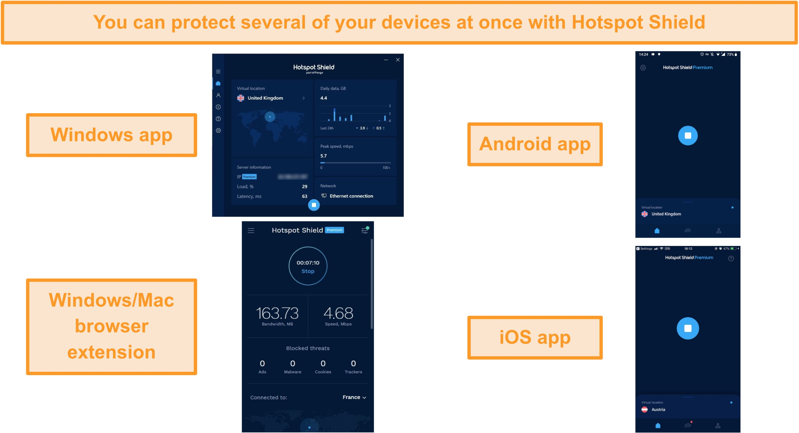creenshot of the Hotspot Shield app on Windows, Android, Mac, and iOS.